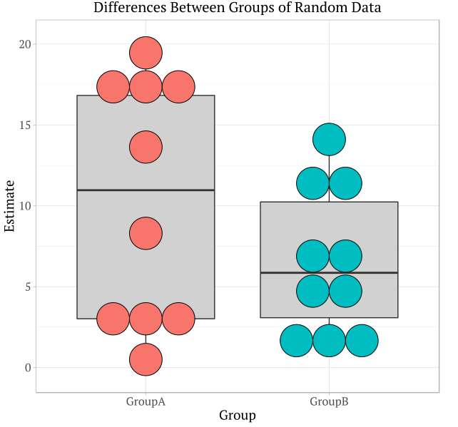 P-Values Are Tough And S-Values Can Help