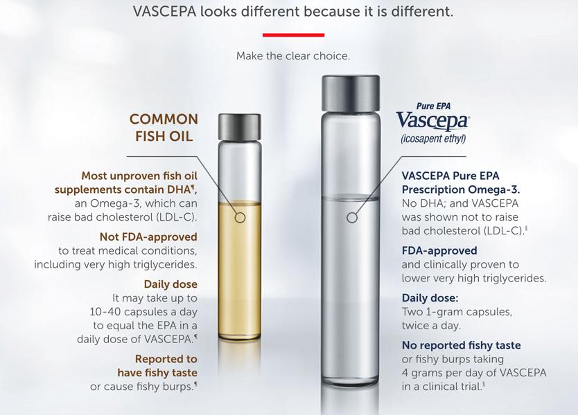 Vascepa versus normal fish oil